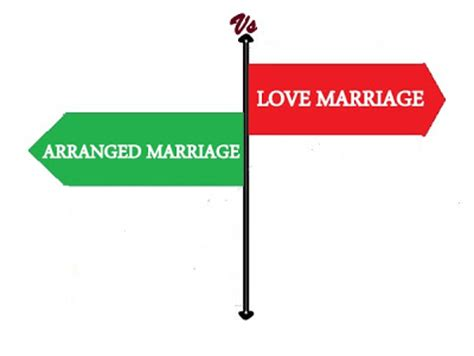 Narrative Essay on Arranged Marriages in India